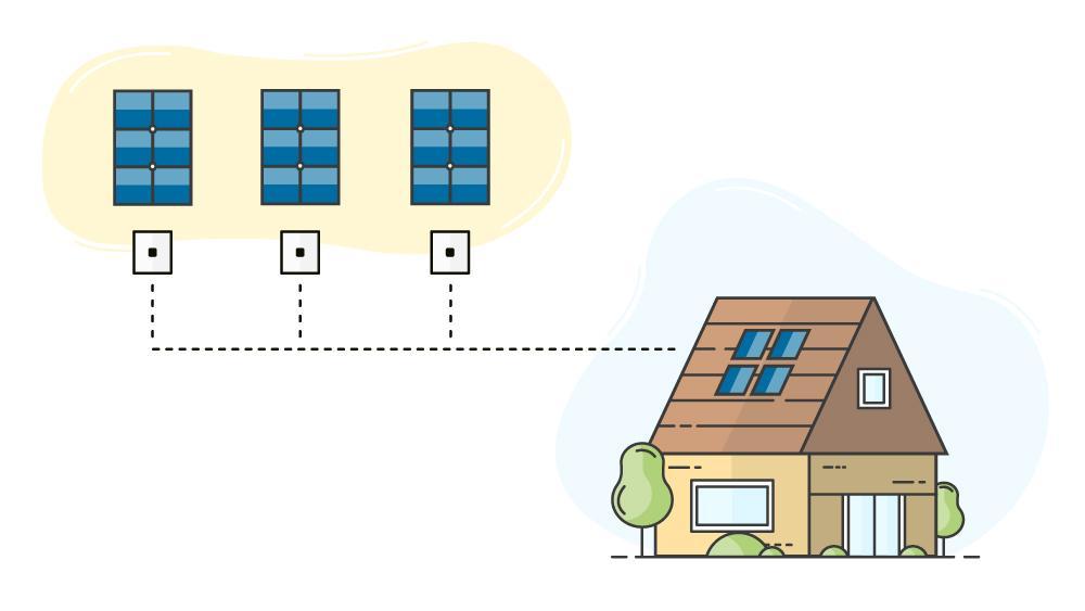 Micro Solar Inverters