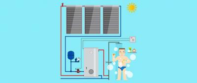 Solar PV vs Solar Thermal
